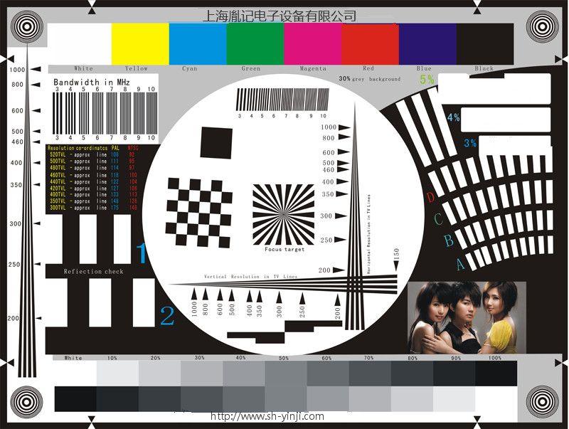 摄像头远程监控系统全高清专业摄像机三好街松下X900促销