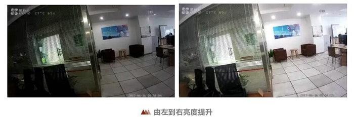 网络摄像头亮度调节对比图
