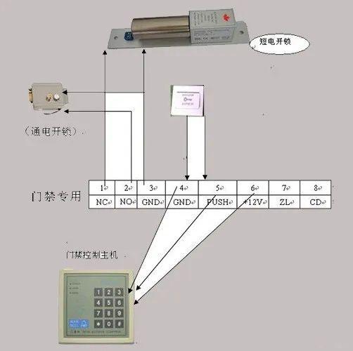 门禁专用电源接线方式