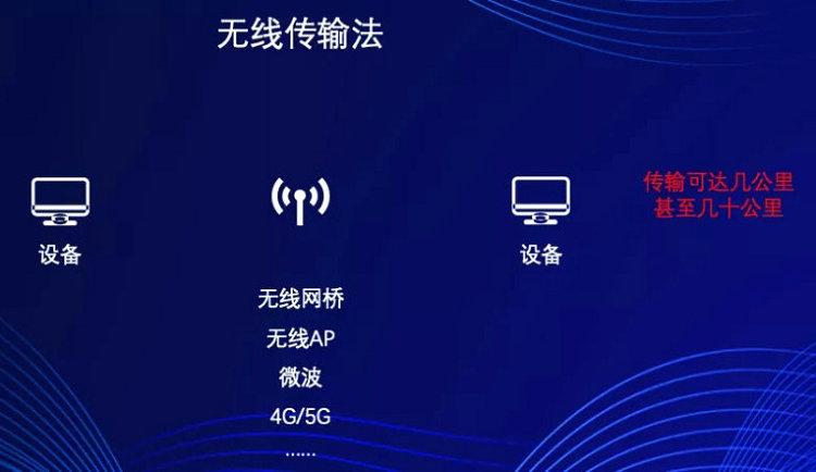 无线传输法(传输距离可以达到几公里)