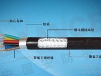 门禁施工常见错误现象一:用网络线布电锁锁到控制器的线!