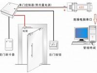 门禁系统故障排除方法及常见问题处理