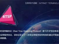 安防监控网络术语解释(三)