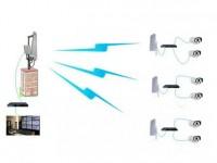 监控项目中怎样选择合适的无线网桥