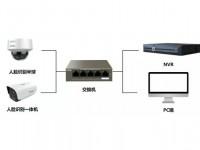 监控无线传输常用的六种模式