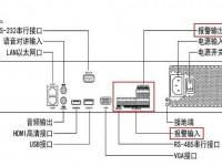 NVR报警输入报警输出接线方法详解(附图片视频)