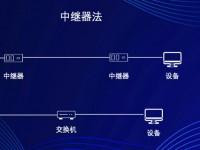 网线传输超过100米的几种解决方案