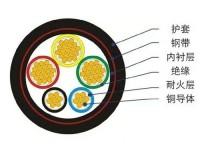 安防施工常用电线电缆的定义及分类