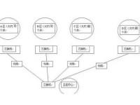 网络视频监控系统摄像头地址如何规划?