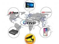什么是ONVIF?ONVFI相关知识汇总